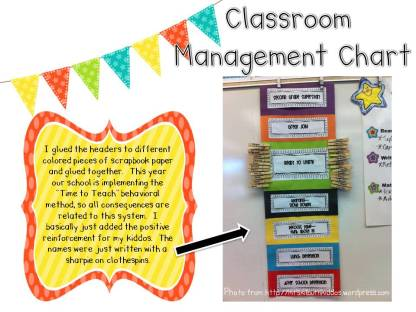 Classroom Decoration Ideas | Mrs. Kilburn's Kiddos