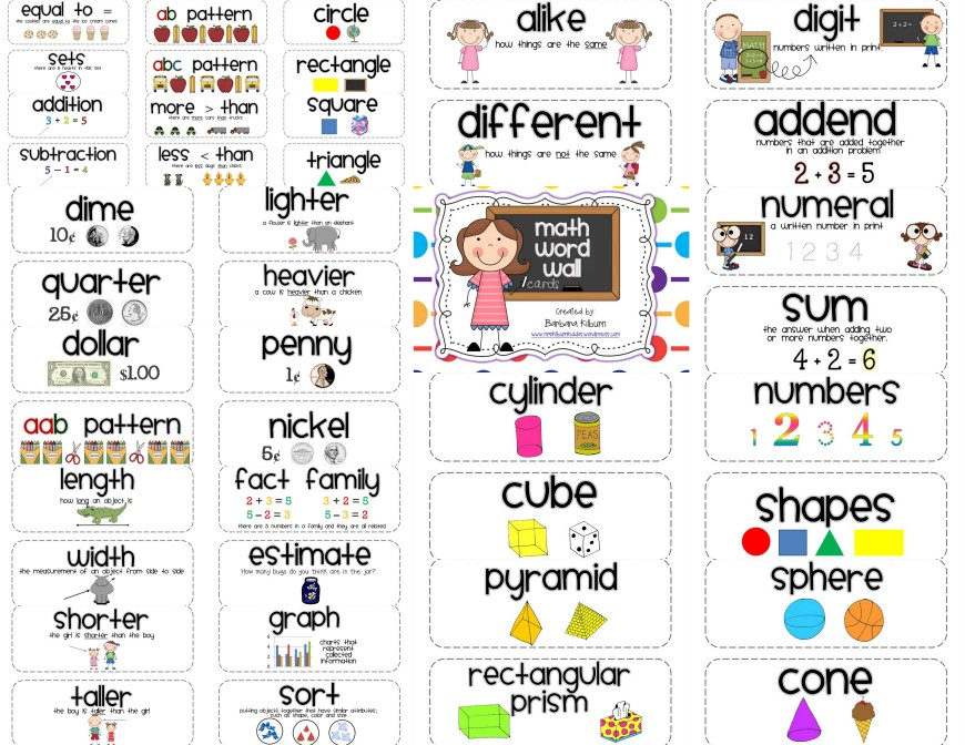 Math Word Wall revised